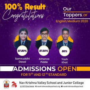Grade 10th results for the academic year 2019-20