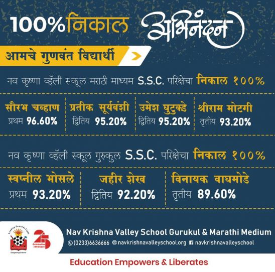 Nav Krishna Valley School Marathi Medium And Gurukul School Result 100%